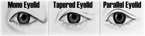 ผ่าตัดทำตา 2 ชั้น